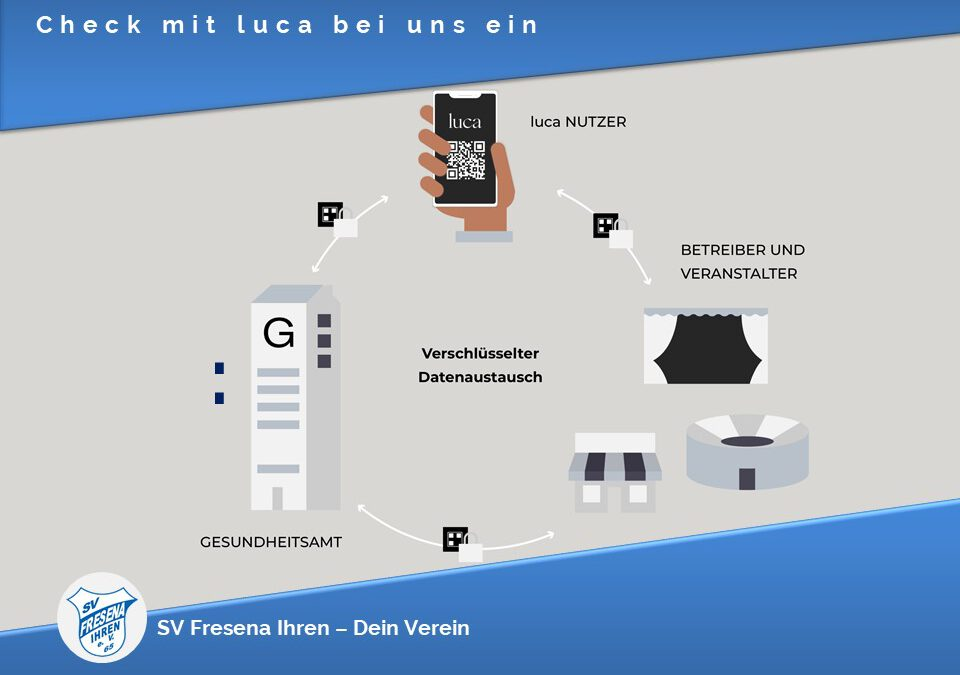 Check in mit luca